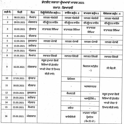 PSEB Class 11 Date Sheet 2021